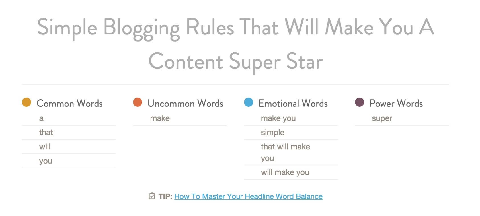 simple blogging rule for turning into a super star and generate stunning royalty images